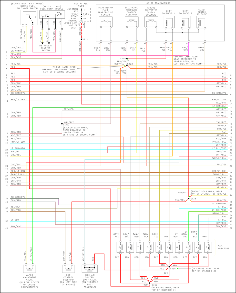 Wiring Diagram 2000 Ford V1 0 Truck Daily Update Wire Oem F53 F 250 Super Duty Fuse Panel