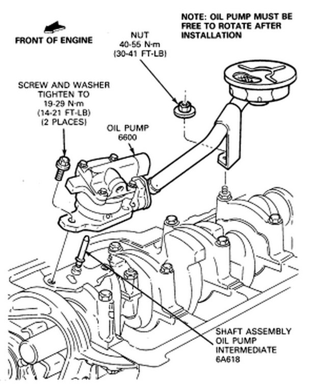Ford Ranger Questions I Removed A 4'' Bolt By The Camshaft Rhcargurus: Ford Ranger Engine Diagram Oil Pump At Elf-jo.com
