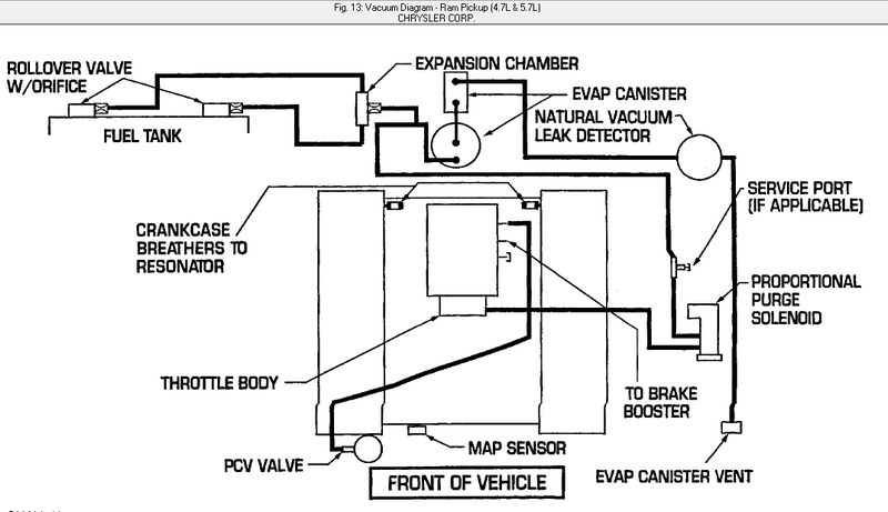 2003 Dodge Durango Engine Diagram - Data Wiring Diagram