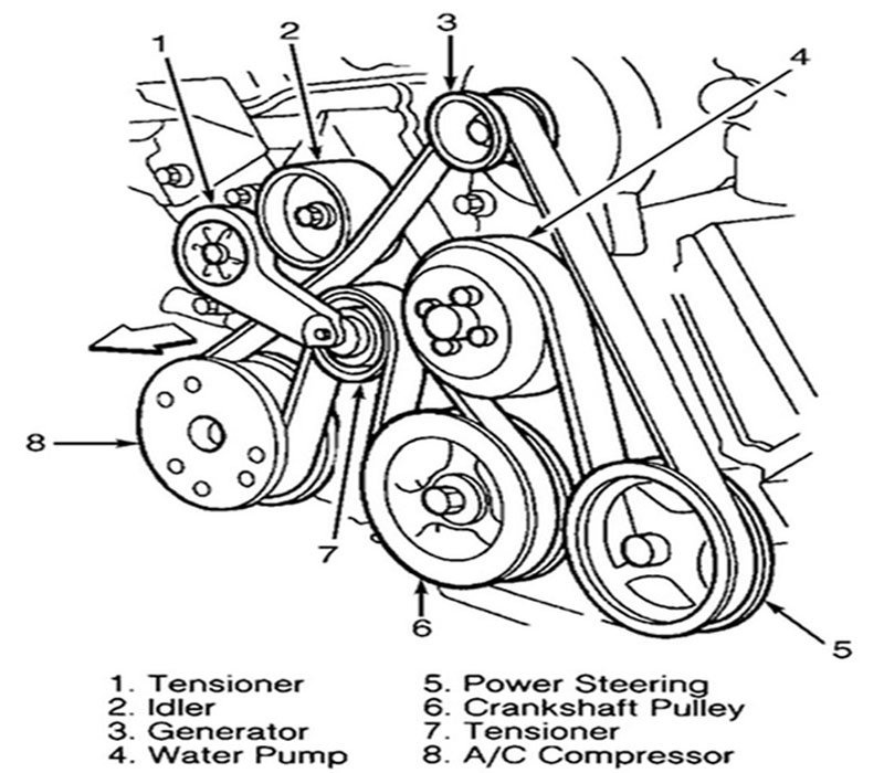 1990 chevy 1500 a c compressor diagram