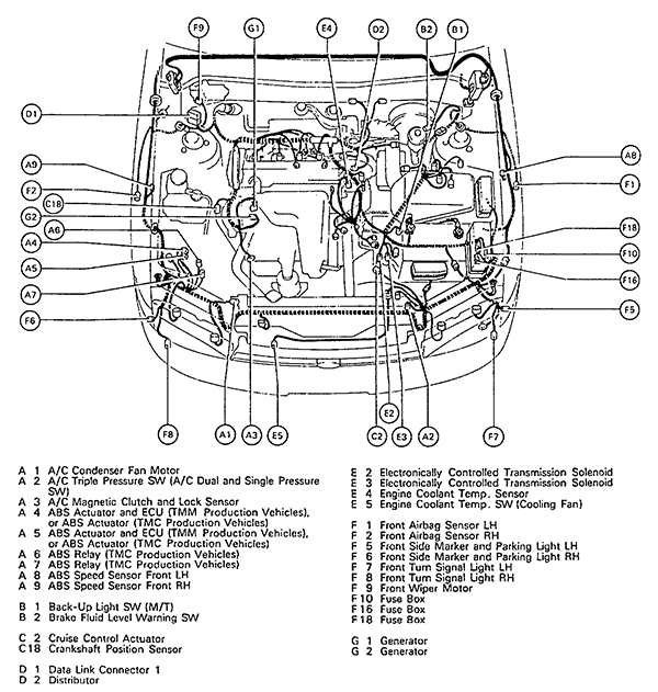 1996 Toyota Camry Diagram - talk about wiring diagram on