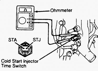 Ford F250 Neutral Safety Switch Wiring Diagram