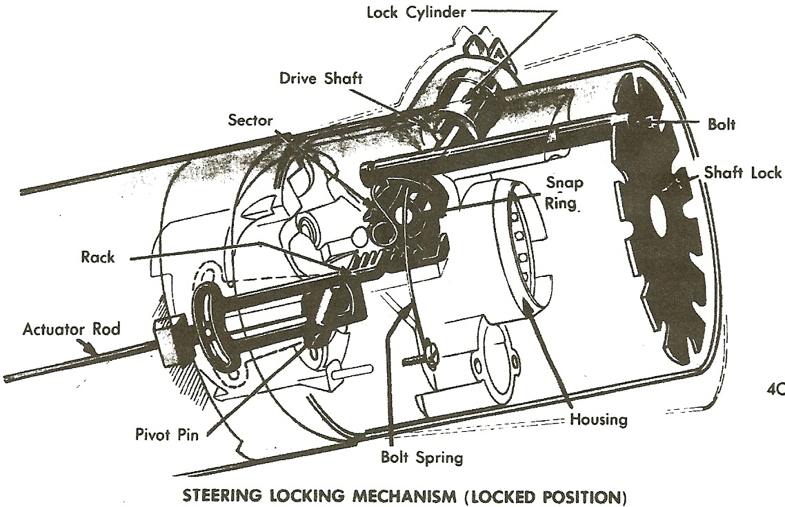 Steering Column And Wheel further Sm193 furthermore 1953 1954 Bel Air 6 Volt Electric Windshieldwiper Conversion additionally Catalog3 in addition Rebuilt Steering Columns. on chevy tilt steering column diagram