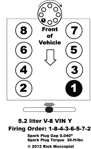 Discussion T21988_ds741280 on 95 Jeep Wrangler Wiring Diagram