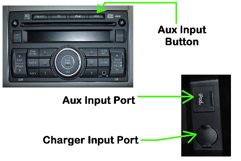 Can You Put An Aux Input In Your Car