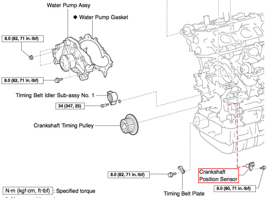 2005 toyota sienna engine diagram
