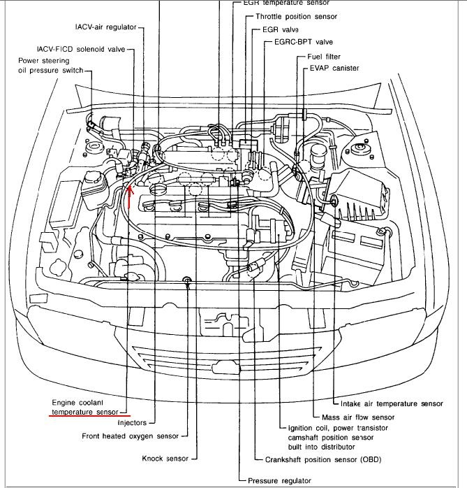 Nissan Sentra Questions - 1998 nissan sentra car jerk and looses pressure -  CarGurus | 1998 Nissan Sentra Engine Diagram |  | CarGurus