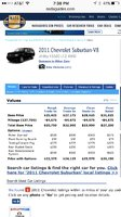Picture of 2011 Chevrolet Suburban LTZ 1500 4WD