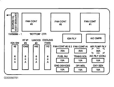 2000 Impala Fuse Box Diagram - wiring diagram circuit-update -  circuit-update.pennyapp.it | 2004 Chevrolet Impala Fuse Diagram |  | pennyapp.it