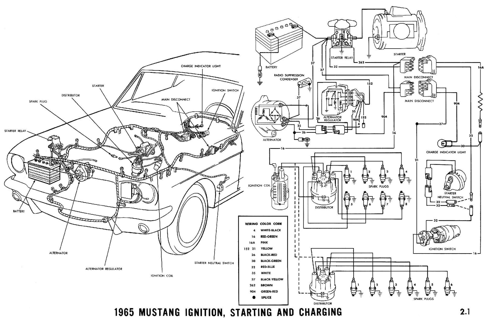 1965 Mustang Distributor Wiring Diagram Schematic Trusted 1967 Impala Engine Well Detailed Alternator