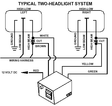 Halogen Light Wiring Diagram in addition Whelen 9m Wiring Diagram likewise Whelen Light Bar Wiring Diagram Additionally likewise Led Strobe Light Bar moreover Whelen Wig Wag Wiring Diagram. on whelen edge led light bar wiring diagram