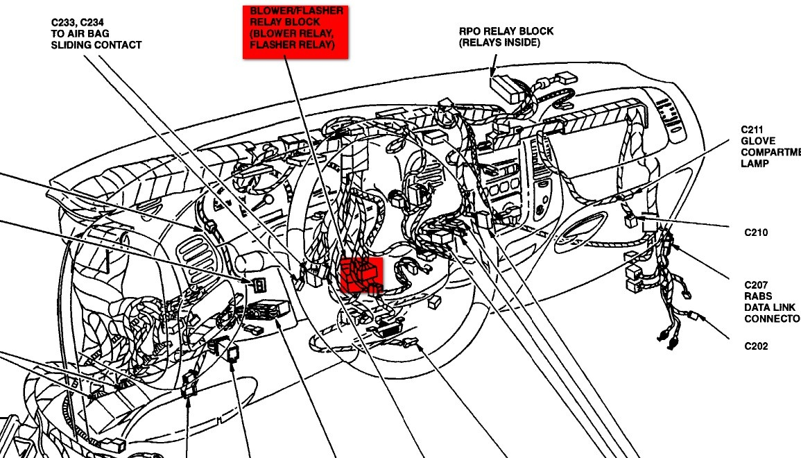 mazda b-series questions - location of flasher unit relay on mazda bravo b series