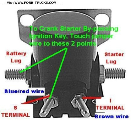 1979 dodge starter relay wiring diagram diy enthusiasts wiring rh broadwaycomputers us 1977 ford f150 starter solenoid wiring diagram