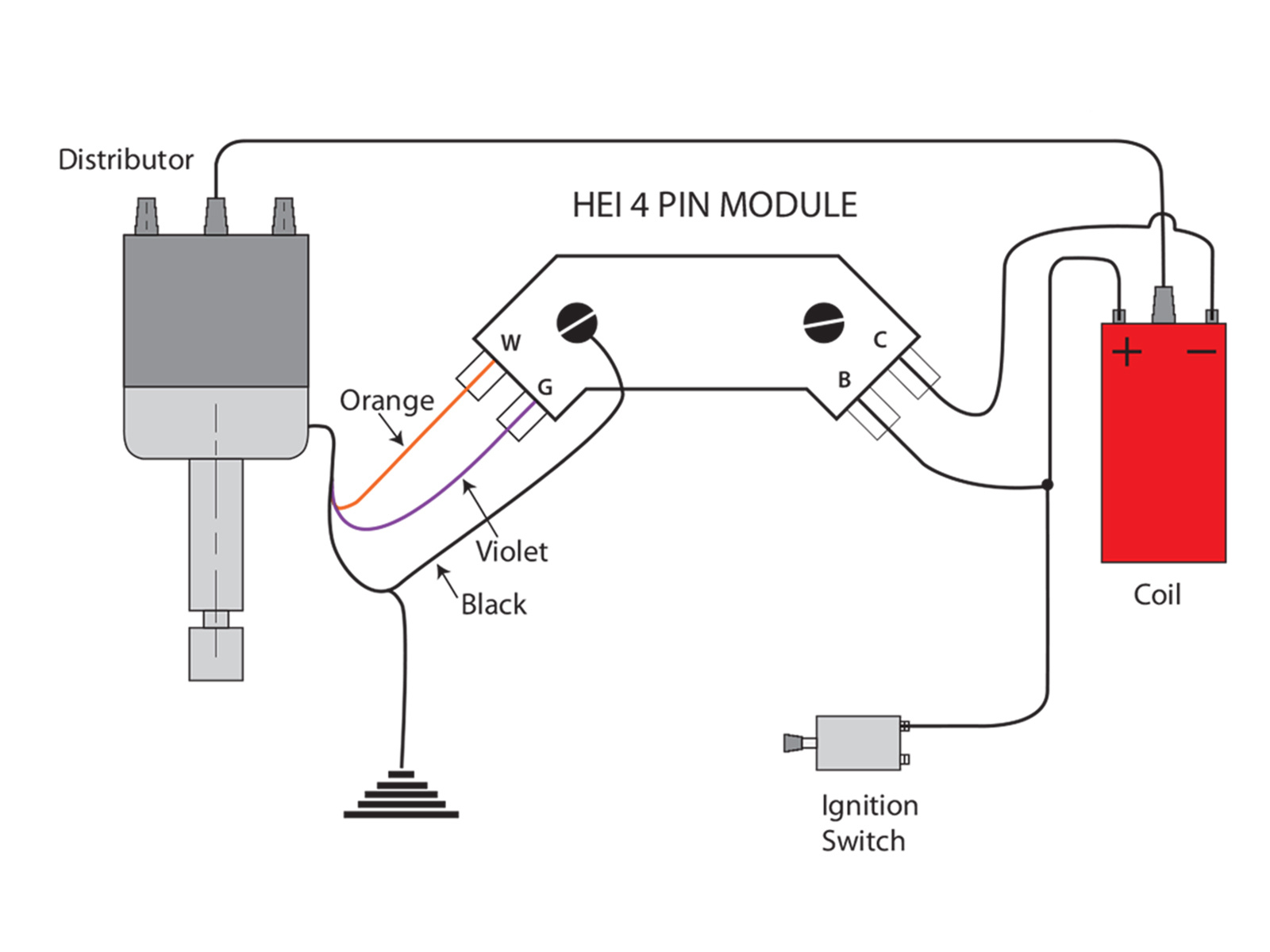 chevrolet c k 10 questions was running and shut off and now it sbc with hei wiring-diagram here is a simple gm hei diagram this should help you with finding the power and grounds plus the pulse wire to the coil