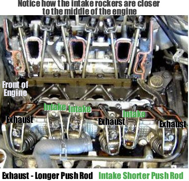 Chevrolet Impala Questions - what is the order for the pushrods on ...