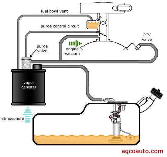 2009 hyundai evap diagrams chevrolet cobalt questions chevy colbalt cargurus  chevrolet cobalt questions chevy
