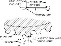 GMC Sierra 2500 Questions - 92 sierra starter flexplate