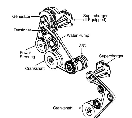 RepairGuideContent moreover Discussion T28665 ds799473 also Chevrolet Silverado Mirror Wiring Diagram furthermore 1994 Oldsmobile Cutl Ciera Engine Diagram further 1997 Fuse Box Diagram Regency. on 94 olds regency