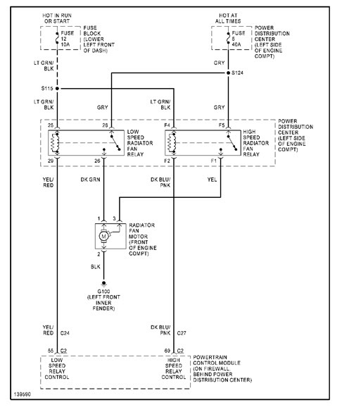 2009 Pt Cruiser Wiring Diagram | Wiring Diagram V Cooling Fan Relay Wiring Diagram on