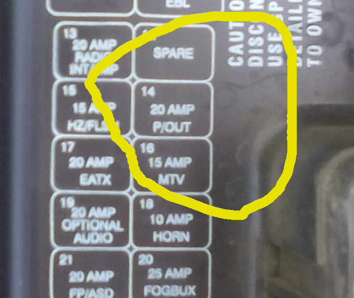 Wiring Diagram  35 2005 Dodge Neon Fuse Box Diagram