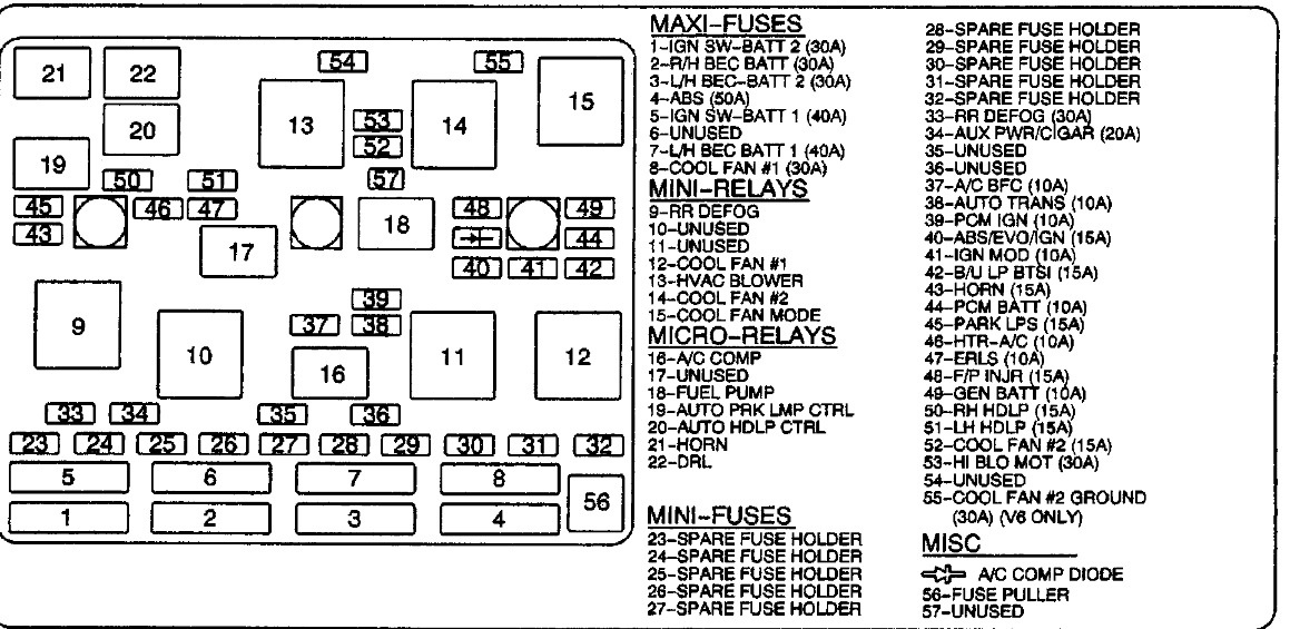 escort under hood fuse box diagram 300x213 1997 ford escort under1992 pontiac bonneville fuse panel diagram 7 5 malawi24 de u2022 rh 7 5 malawi24 de