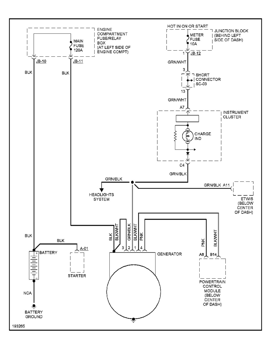 Kia Sedona Fuse Box Hiniker Wire Harness Install For Wiring Diagram Schematics