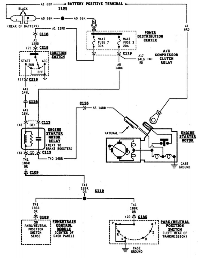 Dodge Ram Van Questions - Narrowed Down Starting Issue Between Switch And Relay