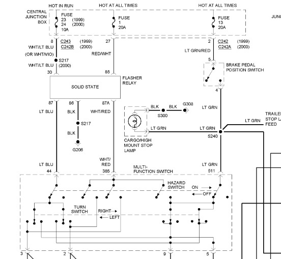 ford f 250 super duty questions no power for brake lights at the 1999 Ford F-250 7 Pin Wiring Diagram