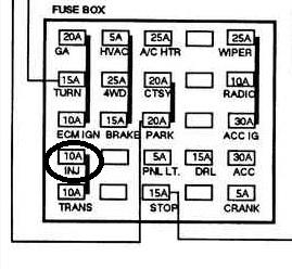 [ZSVE_7041]  Chevrolet C/K 1500 Questions - Power to the throttle body fuel injectors -  CarGurus | Fuse Box Diagram For A 1989 Chevy K2500 4x4 |  | CarGurus