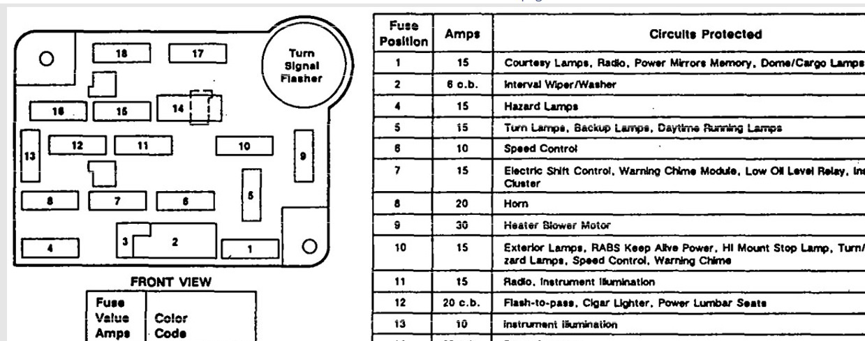 1999 Ford Ranger Abs Fuse Location