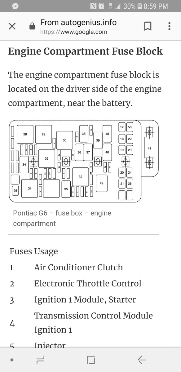 2006 pontiac g6 radio fuse location 2006 pontiac g6 fuse box located