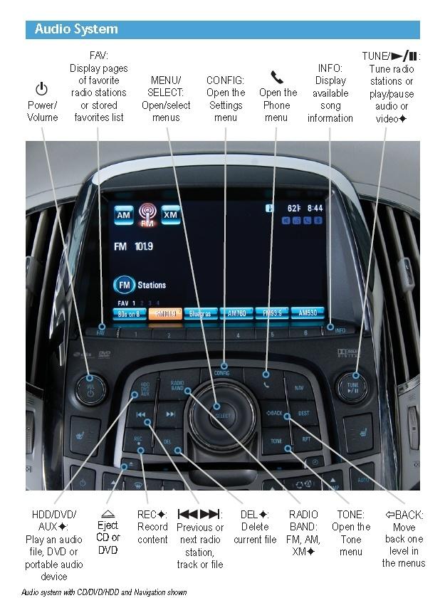 2005 buick allure cxl manual