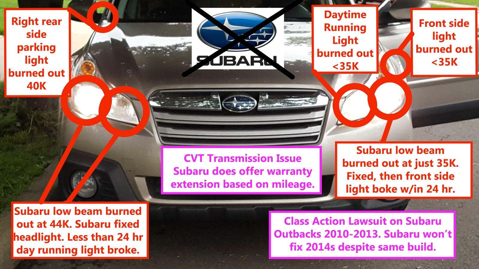 Subaru Outback Questions - 2014 Outback - Constantly Burned Out