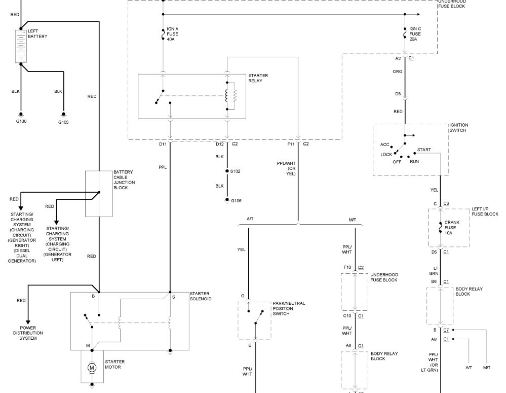 2002 Gmc Sierra 1500 Wiring Diagram