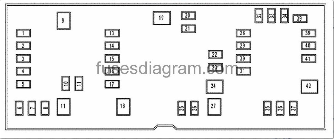 2006 dodge ram 1500 relay diagram data wiring diagrams u2022 rh mikeadkinsguitar com 2006 dodge ram 1500 fuse panel location 2006 dodge ram 1500 4.7 fuse box location