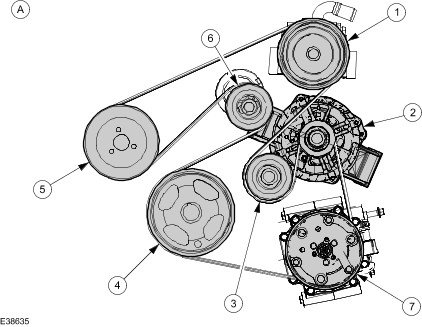 here is the ford bantam fan belt diagram  also identical to some ford ka  and fiesta <2012 my ford bantam rocam 1,6 2005 model is identical to that  diagram
