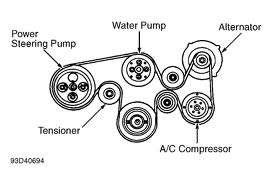 Many Bantams Squel Like This Due To Belt Issues Pulleys Or Power Steering Pump Or Power Steering Pressure Pipes Try This Diagram Or One Before It Above