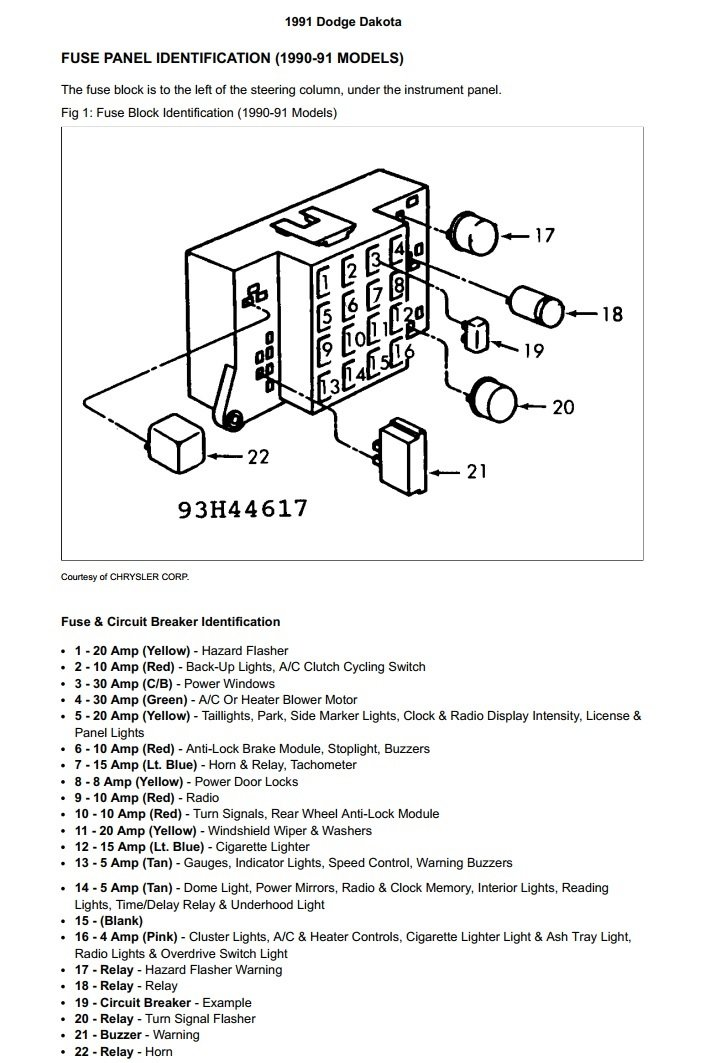1993 dakota fuse block diagram wiring diagram Dodge Caliber Fuse Box Diagram