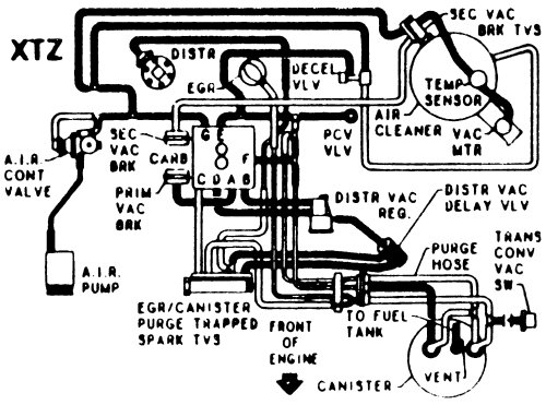 [SCHEMATICS_48ZD]  Chevrolet S-10 Questions - can someone post some photos of a 1983 chevy s10  2.8 engine with the v... - CarGurus | 1983 S10 2 8 Wire Diagram |  | CarGurus