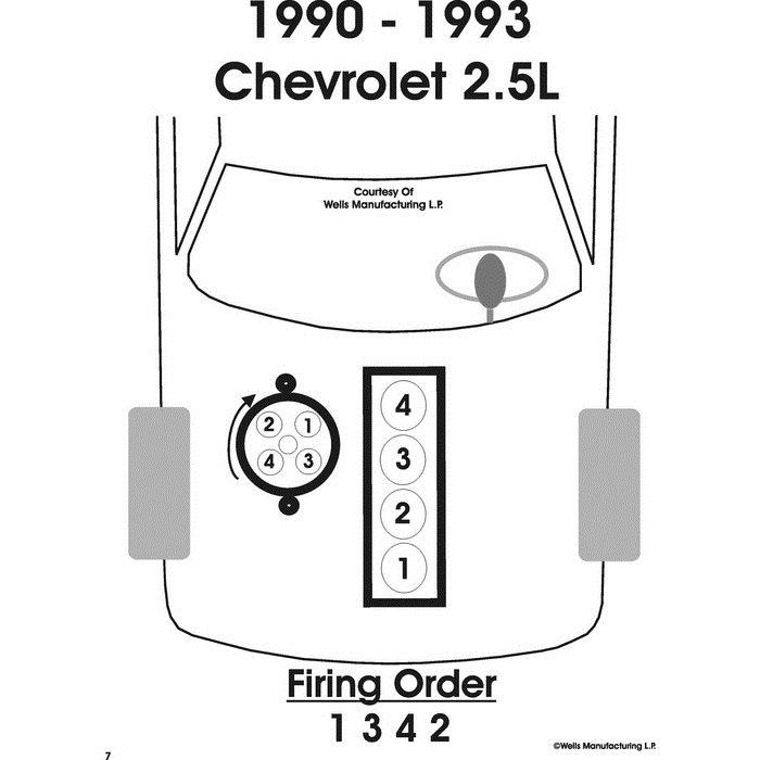 s10 spark plug wiring diagram 89 s10 spark plug wiring diagram wiring diagram e11  89 s10 spark plug wiring diagram