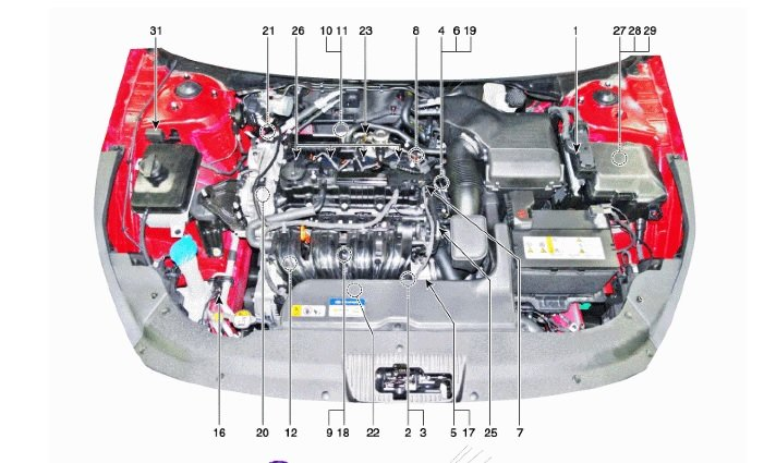 Hyundai Sonata Questions - where to find camshaft position