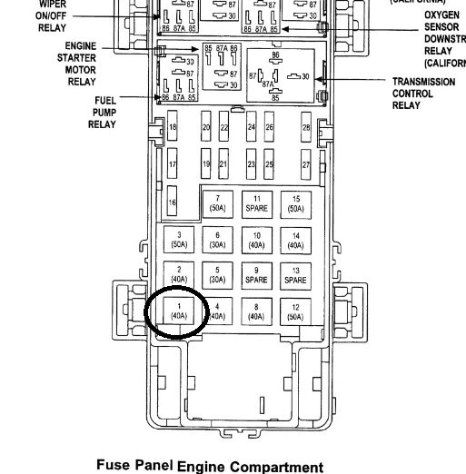 Jeep Grand Cherokee Questions - Fuses Fuse Panel