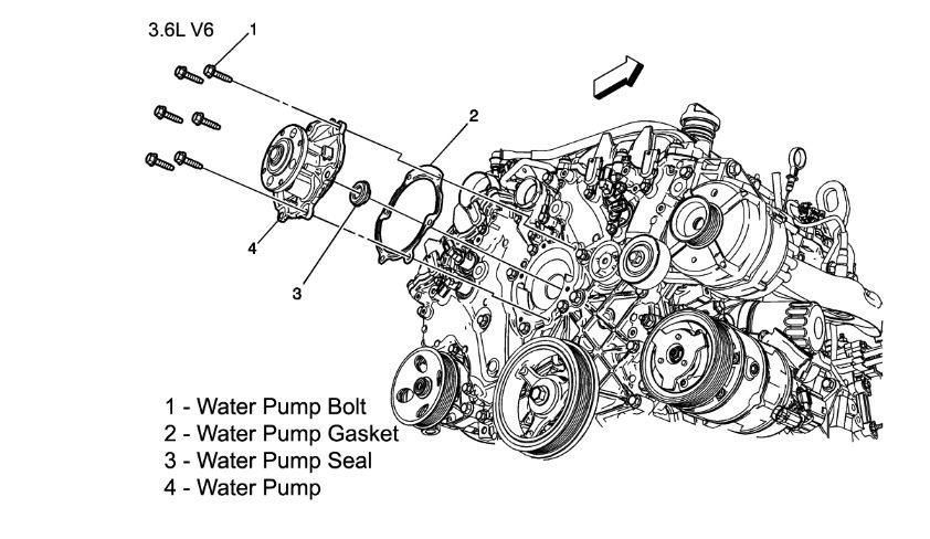 [DIAGRAM_09CH]  Buick LaCrosse Questions - Water pump replacement - CarGurus | Buick Lacrosse 3 6 Engine Diagram |  | CarGurus