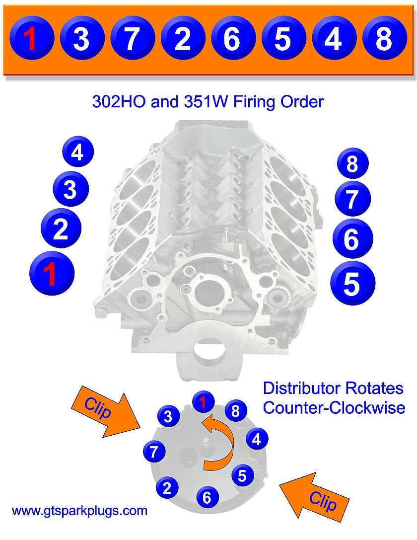 Ford 4 2 Spark Plug Wire Diagram - Wiring Diagram