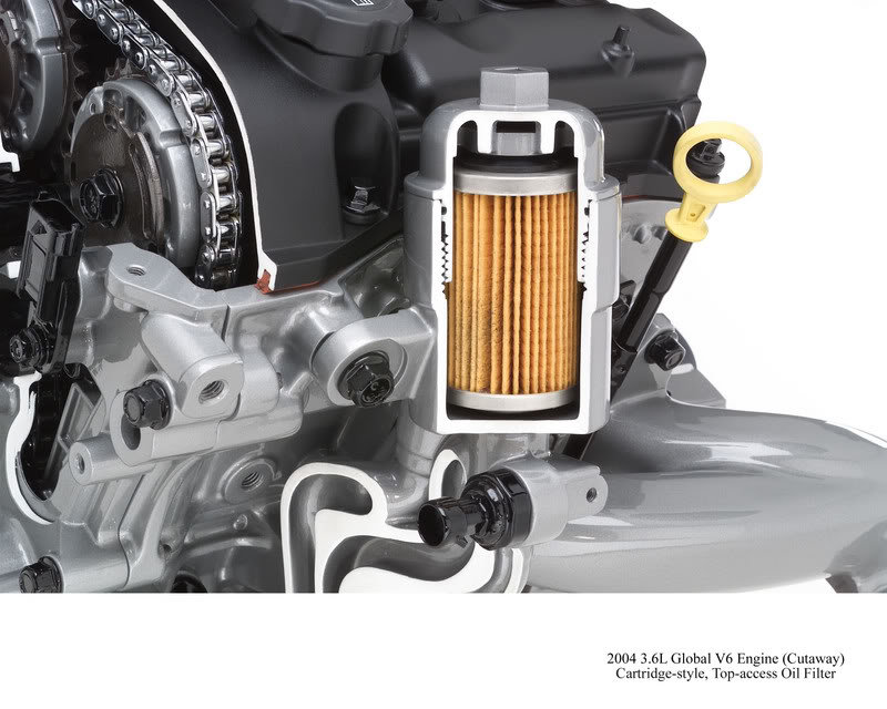 Cadillac CTS Questions - Oil pressure gauge - CarGurus