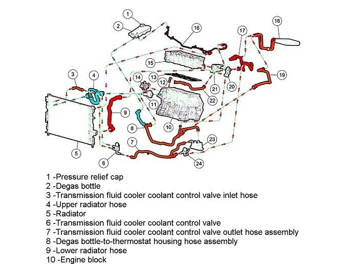 ford fusion questions 2015 ford fusion where do i check 2014 ford fusion engine diagram ford fusion engine diagram #9