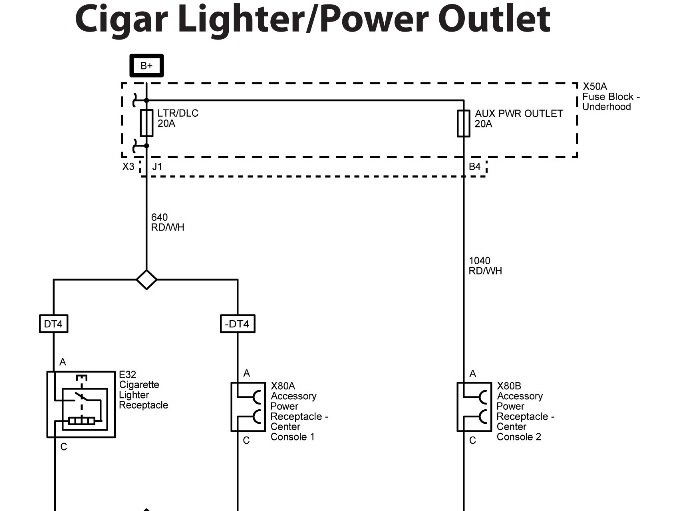 Chevrolet Express Cargo Questions - Accessory power outlet