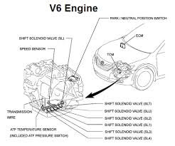 chevrolet trailblazer questions transmission shifting problems  03 trailblazer transmission solenoid diagram #9