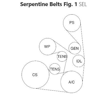 Volkswagen Passat Questions - Serpentine belt routing ...
