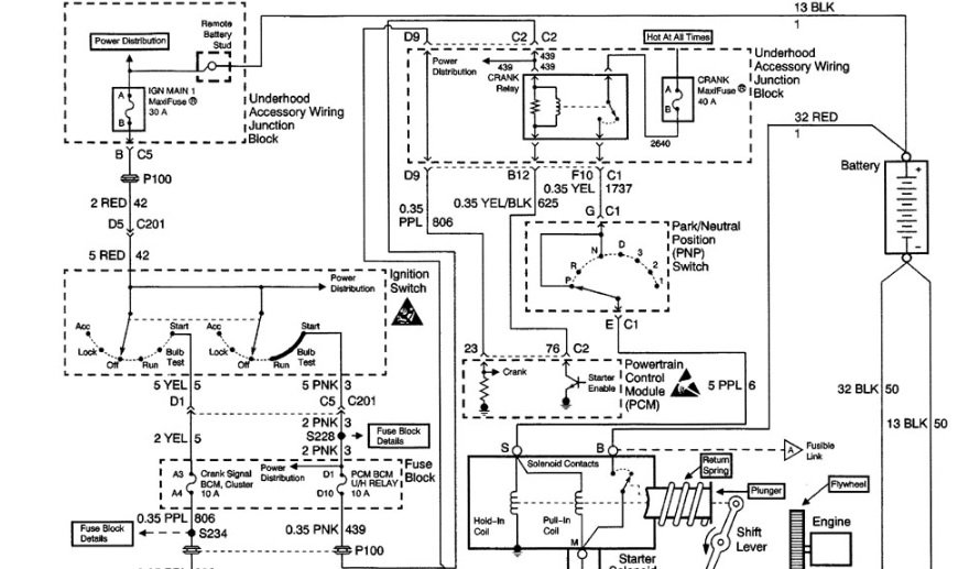 ignition switch wiring diagram for a 2002 buick century - wiring diagrams  karox.fr
